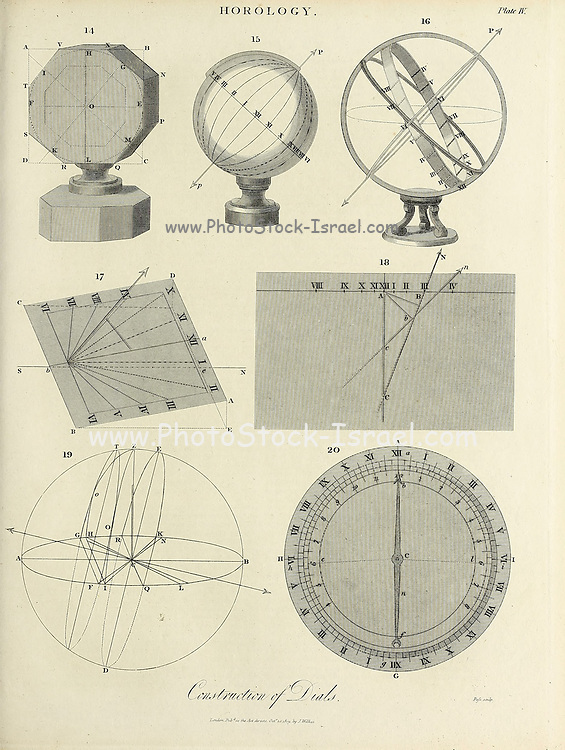 Construction of Dials, Horology [study of the measurement of time. Clocks, watches, clockwork, sundials, hourglasses, clepsydras, timers, time recorders, marine chronometers]. Copperplate engraving By J. Pass From the Encyclopaedia Londinensis or, Universal dictionary of arts, sciences, and literature; Volume X;  Edited by Wilkes, John. Published in London in 1811