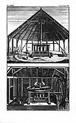 Mule-powered sugar mill with vertical rollers (top). Sugar mill with vertical rollers powered by overshot waterwheel (bottom) West Indies. Copperplate engraving, London, 1764.