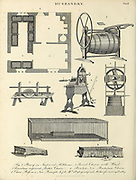husbandry - Dairy farming tools and chicken rearing Copperplate engraving From the Encyclopaedia Londinensis or, Universal dictionary of arts, sciences, and literature; Volume X;  Edited by Wilkes, John. Published in London in 1811