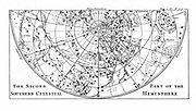 Second part of the star chart of the Southern Celestial Hemisphere showing constellations. Engraving of 1747.