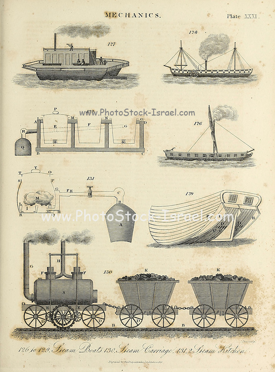 19th Century illustration of Steam Engines. Mechanics is the area of physics concerned with the motions of macroscopic objects. Forces applied to objects result in displacements, or changes of an object's position relative to its environment. This branch of physics has its origins in Ancient Greece with the writings of Aristotle and Archimedes. During the early modern period, scientists such as Galileo, Kepler, and Newton laid the foundation for what is now known as classical mechanics. It is a branch of classical physics that deals with particles that are either at rest or are moving with velocities significantly less than the speed of light. It can also be defined as a branch of science which deals with the motion of and forces on bodies not in the quantum realm. The field is today less widely understood in terms of quantum theory. Copperplate engraving From the Encyclopaedia Londinensis or, Universal dictionary of arts, sciences, and literature; Volume XIV;  Edited by Wilkes, John. Published in London in 1816