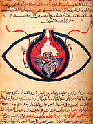 The Cheshm Manuscript. This manuscript, dated circa 1200CE, is kept at the Cairo National Library. Image of copy is by Zereshk. The eye according to Hunain ibn Ishaq