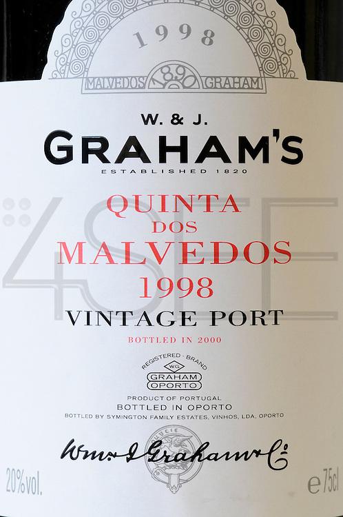 Symington Family Estates - Graham's labels