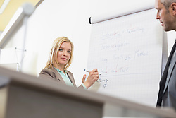 Businesspeople at speakers desk in auditorium with flip chart