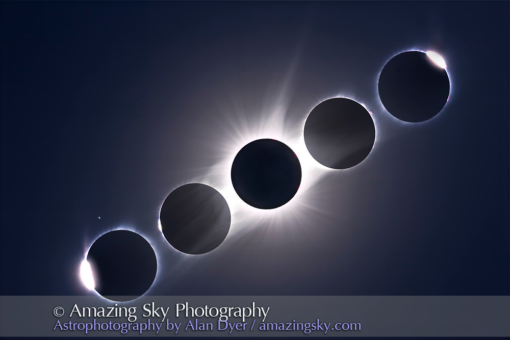 A composite of the August 21, 2017 total eclipse of the Sun, showing the second and third contact diamond rings and Baily's Beads at the start (left) and end (right) of totality, flanking a composite image of totality itself. The diamond ring and Baily's Beads images are single images. <br /> <br /> The totality images is a blend of 12 exposures from 1/1600 sec to 1 second, stacked as a smart object and combined using the Mean stack mode to blend the images. Several High Pass filter layers were added to sharpen and increase the contrast in the coronal structures. <br /> <br /> Regulus is the star at lower left. <br /> <br /> Placement of the images only roughly matches the actual position and path of the Sun across the sky. However, the time sequence runs from left to right. <br /> <br /> All taken through the 106mm Astro-Physics Traveler refractor with a 0.85x reducer/flattener, yielding f/5 at 500mm focal length, wide enough to capture Regulus at left. All with the Canon 6D MkII camera at ISO 100. <br /> <br /> Shot from a site in the Teton Valley, Idaho, north of Driggs.