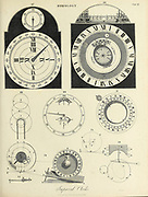 Improved Clocks Horology [study of the measurement of time. Clocks, watches, clockwork, sundials, hourglasses, clepsydras, timers, time recorders, marine chronometers]. Copperplate engraving By J. Pass From the Encyclopaedia Londinensis or, Universal dictionary of arts, sciences, and literature; Volume X;  Edited by Wilkes, John. Published in London in 1811