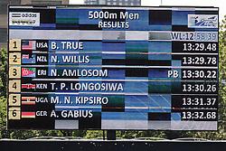 adidas Grand Prix Diamond League Track & Field: mens 5000m, results