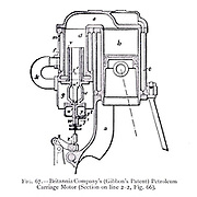 design of Britannia Company's (Gibbon's Patent) Petroleum Carriage Motor from the book ' Motor cars; or, Power carriages for common roads ' by Alexander James Wallis-Tayler,  Published in London, by Crosby Lockwood & son 1897