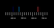 The atomic emission spectra of Hydrogen gas. <br />Hydrogen vapor emission spectroscopy. Emission spectroscopy examines the wavelengths of photons emitted by atoms or molecules during their transition from an excited state to a lower energy state.