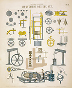 Movement of solids: educational plate published Wurtemberg c.1850.  Gears; Escapement; Governor; Parallel motion; Reciprocating to rotative motion; Eccentric; Crank;, etc.