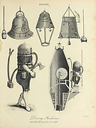 Diving Machines (bells) Copperplate engraving From the Encyclopaedia Londinensis or, Universal dictionary of arts, sciences, and literature; Volume V;  Edited by Wilkes, John. Published in London in 1810