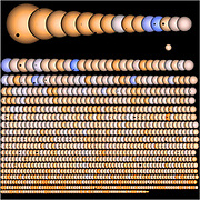 Using the prolific planet hunting Kepler spacecraft, astronomers have discovered 1,235 candidate planets orbiting other suns since the Kepler mission's search for Earth-like worlds began in 2009. To find them, Kepler monitors a rich star field to identify planetary transits by the slight dimming of starlight caused by a planet crossing the face of its parent star. In this illustration, all of Kepler's planet candidates are shown in transit with their parent stars ordered by size from top left to bottom right. Simulated stellar disks and the silhouettes of transiting planets are all shown at the same relative scale, with saturated star colours. Of course, some stars show more than one planet in transit. In silhouette against the Sun's disk, both Jupiter and Earth are in transit.