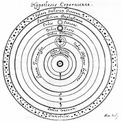 Copernican (heliocentric) system of the universe, showing the firmament of the fixed stars. From Johannes Hevelius 'Selenographia', Gdansk (Danzig) 1647. Engraving