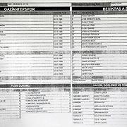 Gaziantepspor's and Besiktas's during their Turkish Spor Toto superleague soccer match Gaziantepspor between Besiktas at the Kamil Ocak stadium in Gaziantep Turkey on Friday 28 August 2015. Photo by Aykut AKICI/TURKPIX