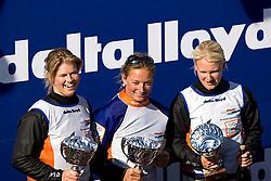 08_003802 © Sander van der Borch. Medemblik - The Netherlands,  May 24th 2008 . Day 4 of the Delta Lloyd Regatta 2008.