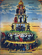 Pyramid of Capitalist System published by Nedeljkovich, Brashick and Kuharich 1911