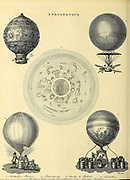 Aerostation [Ballooning] Copperplate engraving From the Encyclopaedia Londinensis or, Universal dictionary of arts, sciences, and literature; Volume I;  Edited by Wilkes, John. Published in London in 1810