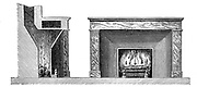 Rumford's fireplace. Improved efficiency by reducing chimney and depth of fireplace and putting polished plates to reflect heat into room. Wood engraving c1880. Benjamin Thompson, Count Rumford (1753-1814) Anglo-American  scientist and administrator .