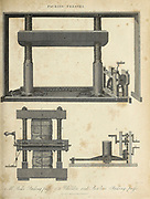 Mechanical Screw action Packing press Copperplate engraving From the Encyclopaedia Londinensis or, Universal dictionary of arts, sciences, and literature; Volume XVIII;  Edited by Wilkes, John. Published in London in 1821