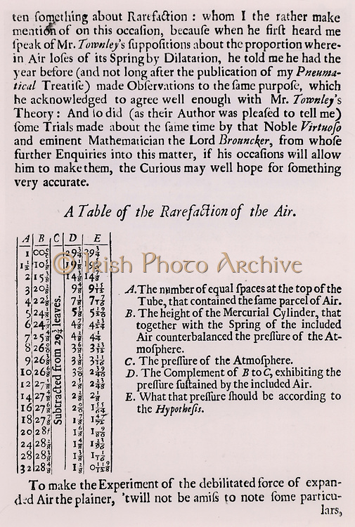 A Table of the Rarefication of the Air: Using a glass U-tube and a column of mercury, the volume of air contained in one arm of the tube increased as the length, and so the pressure, of the column of mercury in the other arm was reduced.  The change in volume was in accord with the theortical law, Boyle's Law, that volume is inversely proportional to the pressure. Page from 'New Experiments Physico-Mechanical, touching The Spring of the Air' by Robert Boyle (London, 1682).  Robert Boyle (1627-1691) Irish born chemist and physicist.