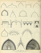 Copperplate engraving of Plans of Different Arches From the Encyclopaedia Londinensis or, Universal dictionary of arts, sciences, and literature; Volume II;  Edited by Wilkes, John. Published in London in 1810