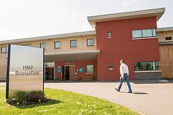 HMP Bronzefield, womens prison in Surrey