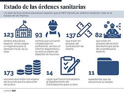 March 23, 2019 - Infografía (Credit Image: © La Nacion via ZUMA Press)