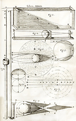 Micrographia, or, Some physiological descriptions of minute bodies made by magnifying glasses :<br />London :Printed by Jo. Martyn and Ja. Allestry, printers to the Royal Society ... ,1665.<br />https://biodiversitylibrary.org/page/786617
