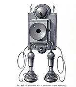 Vertical Herz Telephone From the Book Les merveilles de la science, ou Description populaire des inventions modernes [The Wonders of Science, or Popular Description of Modern Inventions] by Figuier, Louis, 1819-1894 Published in Paris 1867