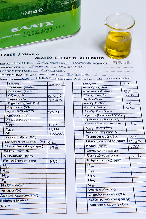 the olive oil quality form
