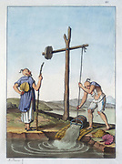 Raising water by means of a Shaduf (shadoof) China. Aquatint from 'Costume Antico et Moderno', Rome, 1825-1835.