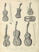 String Instruments Viola and violin Copperplate engraving From the Encyclopaedia Londinensis or, Universal dictionary of arts, sciences, and literature; Volume XVI;  Edited by Wilkes, John. Published in London in 1819