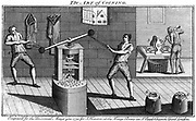 Minting coins: 6,6 at bottom right are dies that would be put in press, 1, in which coins stamped out.   From 'The Universal Magazine' (London 1750). Copperplate engraving.